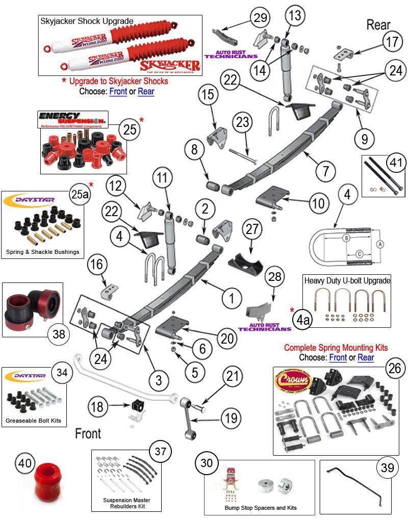 Suspension Parts For Jeep Cj5  Cj7  U0026 Cj8 Scrambler At Morris 4x4