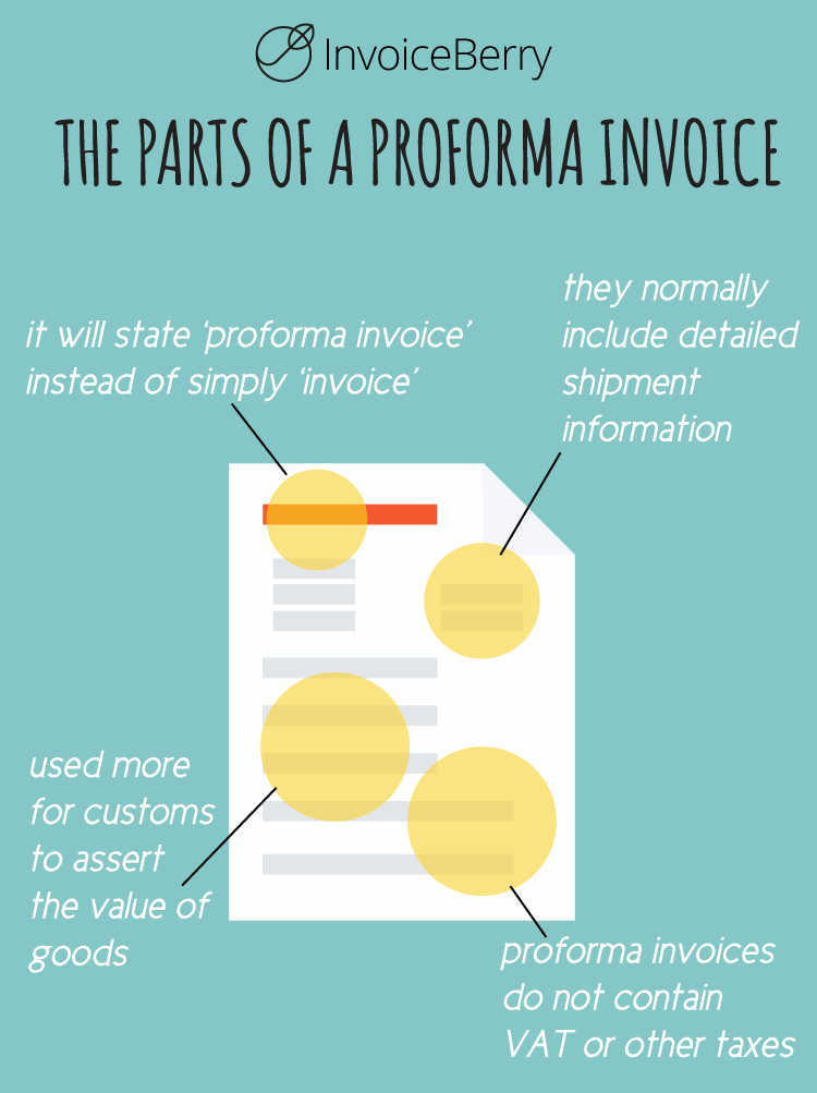 What Does A Proforma Invoice Consist Of  Proforma Invoice