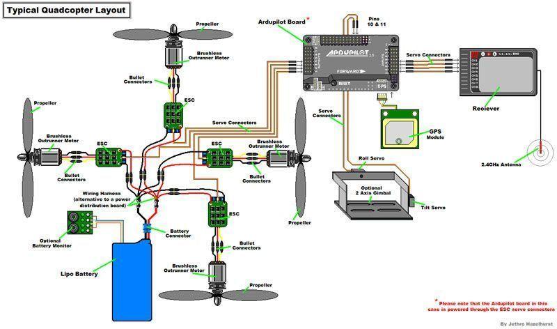 Diy Drone Racing Wiring Diagram on drone accessories, drone parts diagram, drone tools,