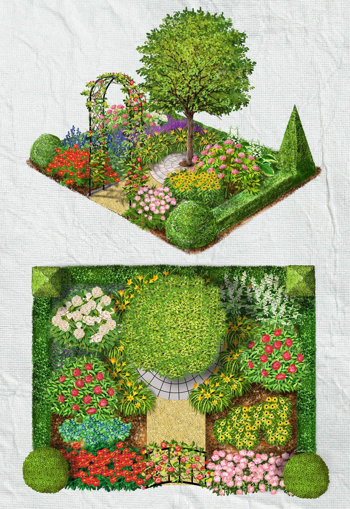 beet ganz einfach anlegen gestalten garden plan pinterest garten garten ideen und gartenbau. Black Bedroom Furniture Sets. Home Design Ideas