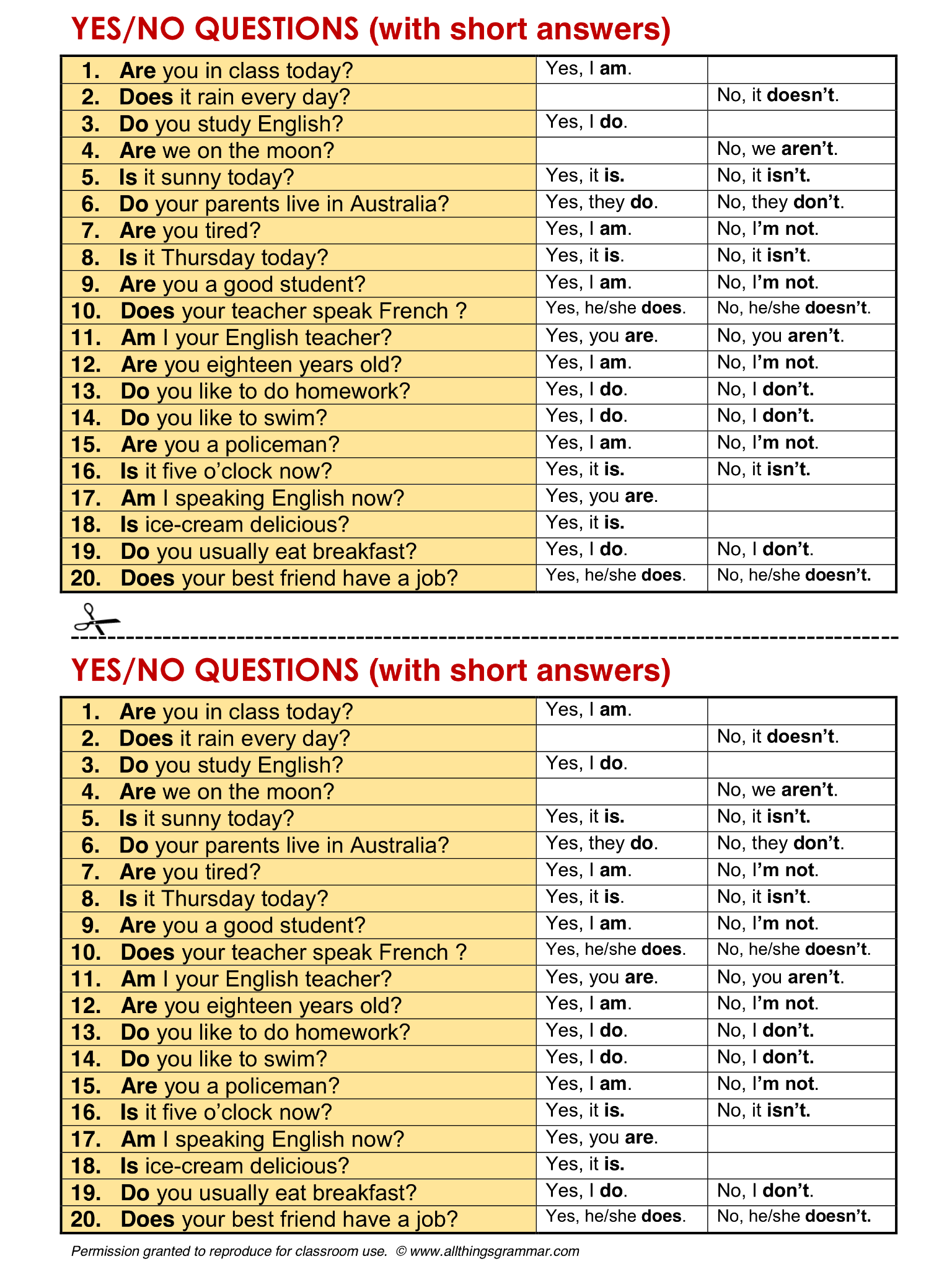 English Grammar Yes No Questions Present Simple Lthingsgrammar Yes No Questions