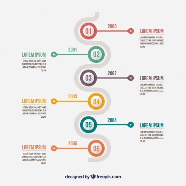 Pin by g foss on timeline pinterest timeline infographics and ui design toneelgroepblik Choice Image