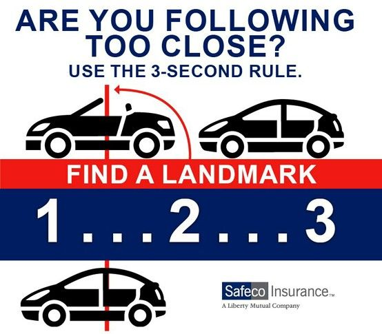 Thanks To Safeco Insurance For Sharing Autoinsurance