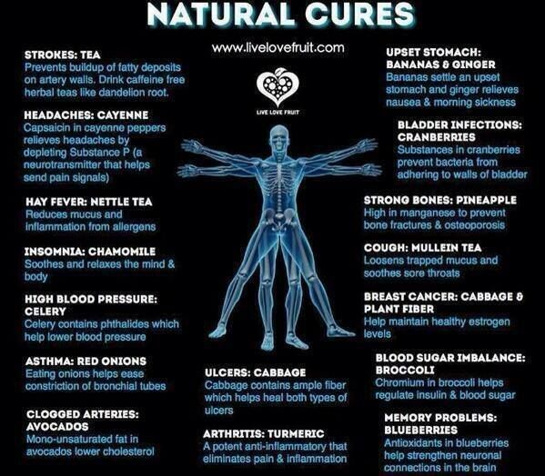 Natural cures for what ails you.
