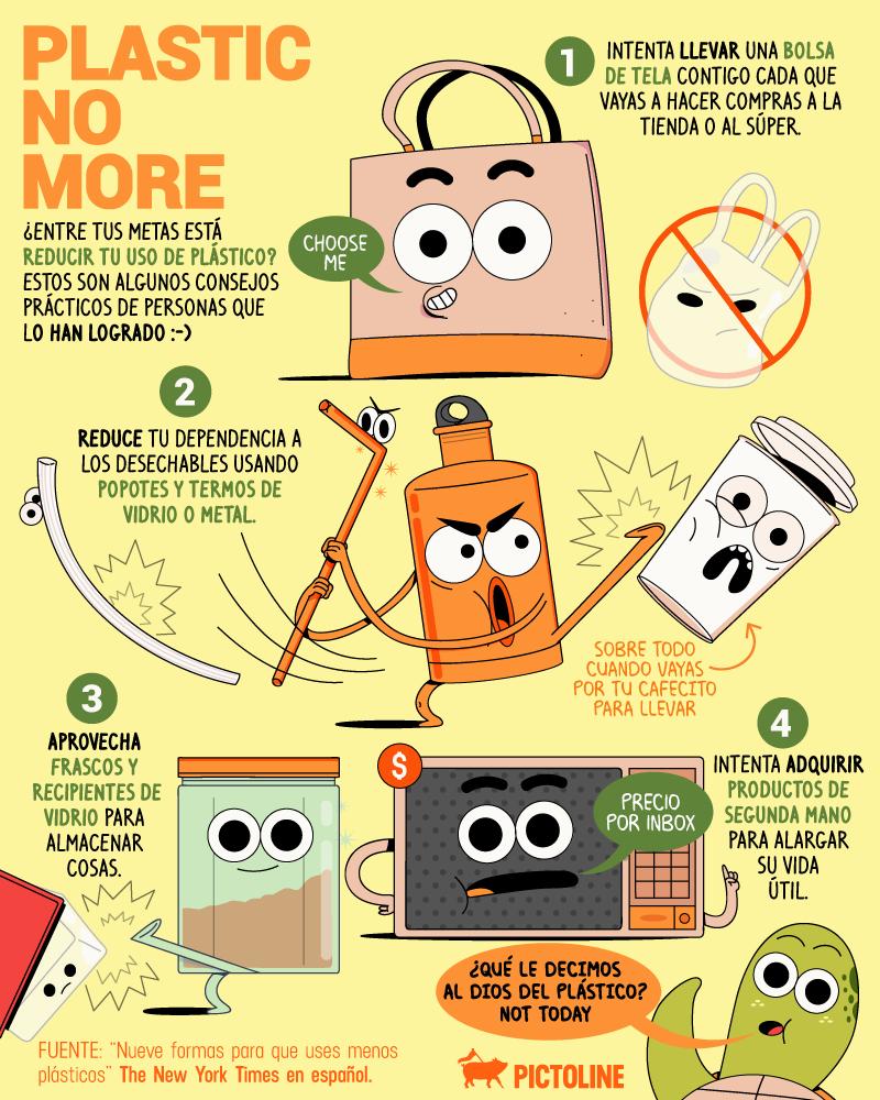 Ideas Para Reducir Tu Consumo De Plastico Trucos Para La Escuela Reciclaje Y Medio Ambiente Carteles Para Clase