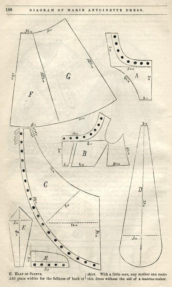 Marie Antoinette dress sewing pattern (1869 | Costura, Patrones y ...