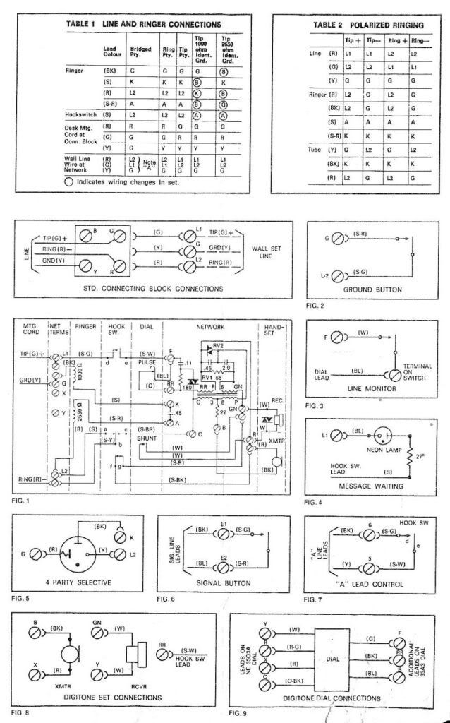 Wiring Diagram Rotary Phone Leed Diagram
