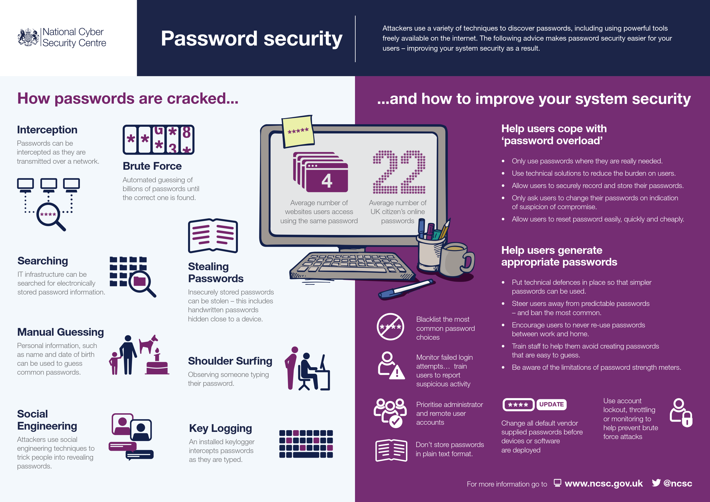Password security & guidance from the UK's National Cyber