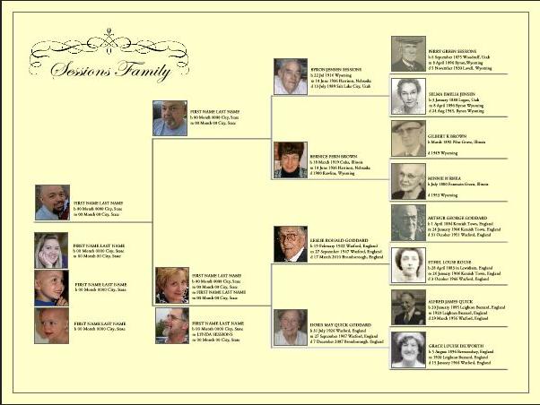 free genealogy website templates