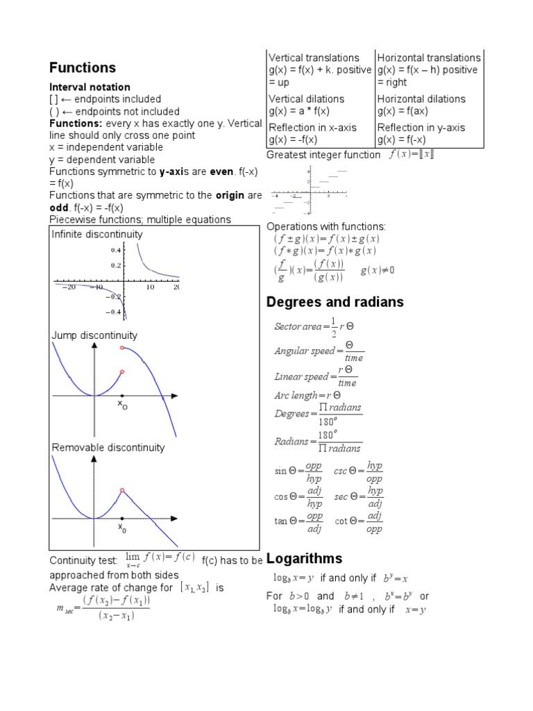 This is the semester one cheat sheet that I used in my pre-calculus