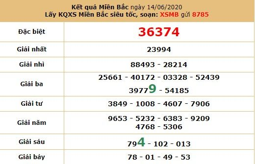 Dự đoán XSMB ngày 15/6/2020 3