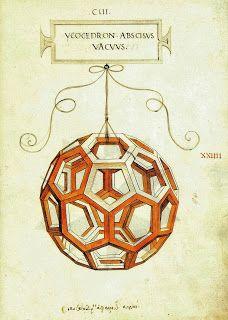 Drawing By Leonardo Da Vinci Leonardo Da Vinci Tutorial Legatoria Sezione Aurea