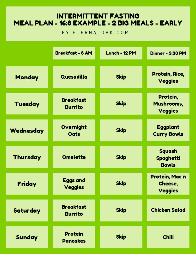 vegetarian cutting diet intermittent fasting