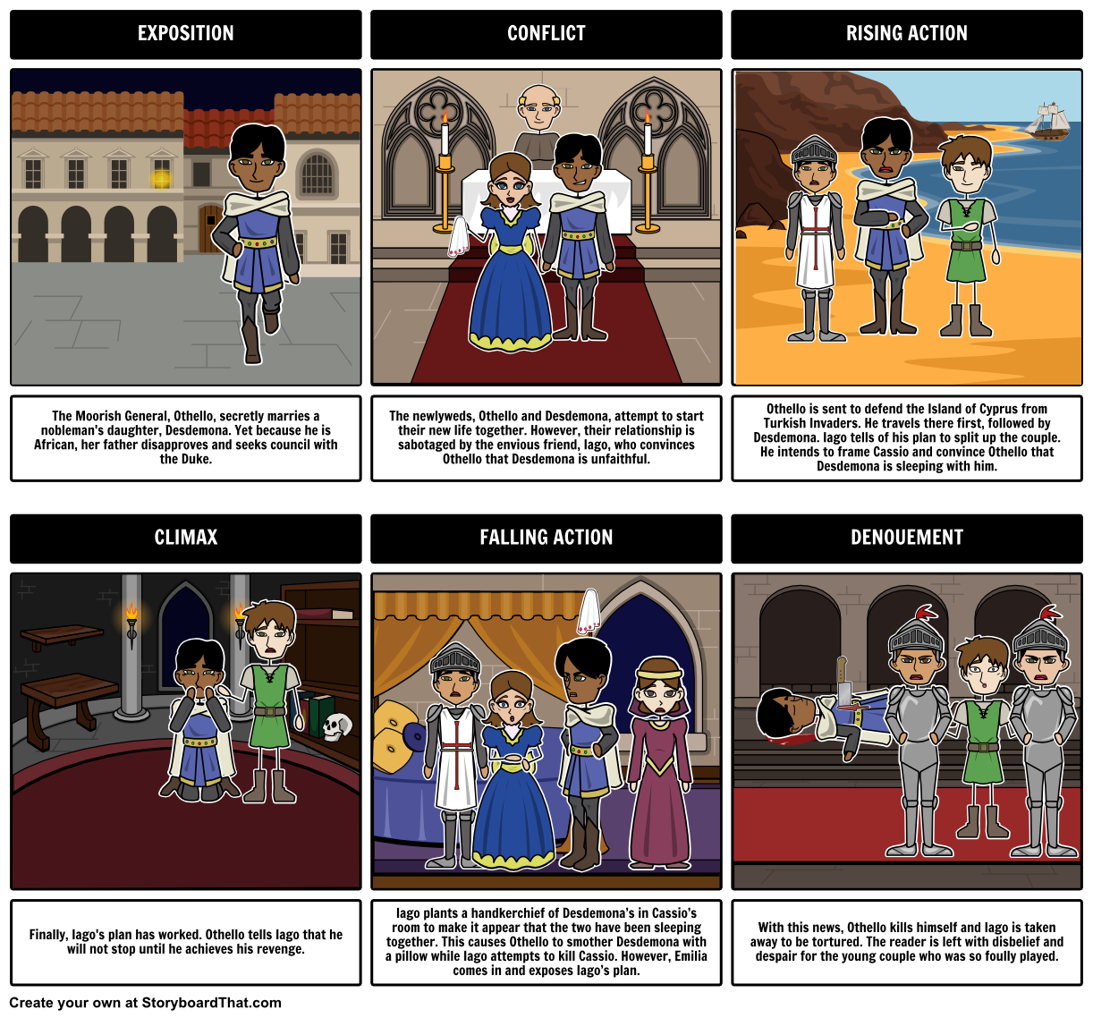 a plot review of william shakespeares othello Othello study guide contains a biography of william shakespeare, literature essays, a complete e-text, quiz questions, major themes, characters, and a full summary and analysis.