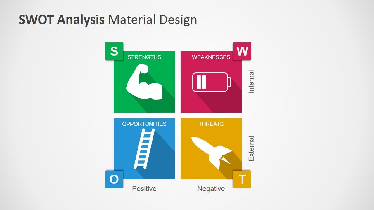 Swot analysis powerpoint template with material design slide swot analysis powerpoint template with material design alramifo Gallery