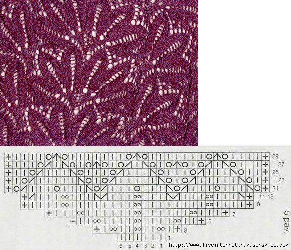 узоры с накидами схемы для спицами