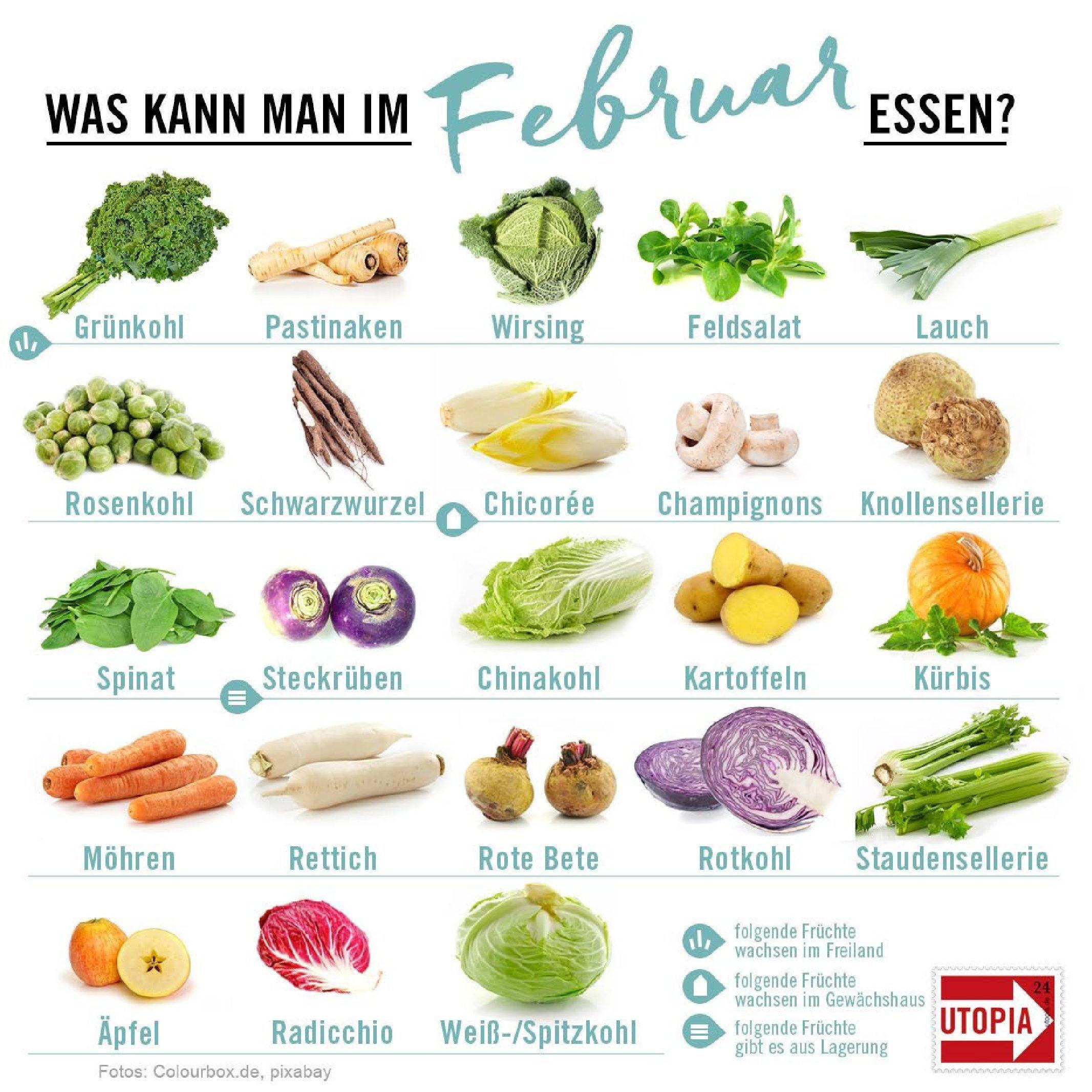 Grünkohl, Pastinaken, Feldsalat: Obst und Gemüse, das jetzt Saison hat