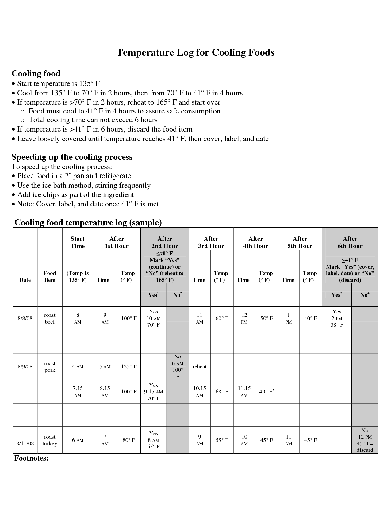 HACCP Plan Template | Food Safety Temperature Log http://www ...