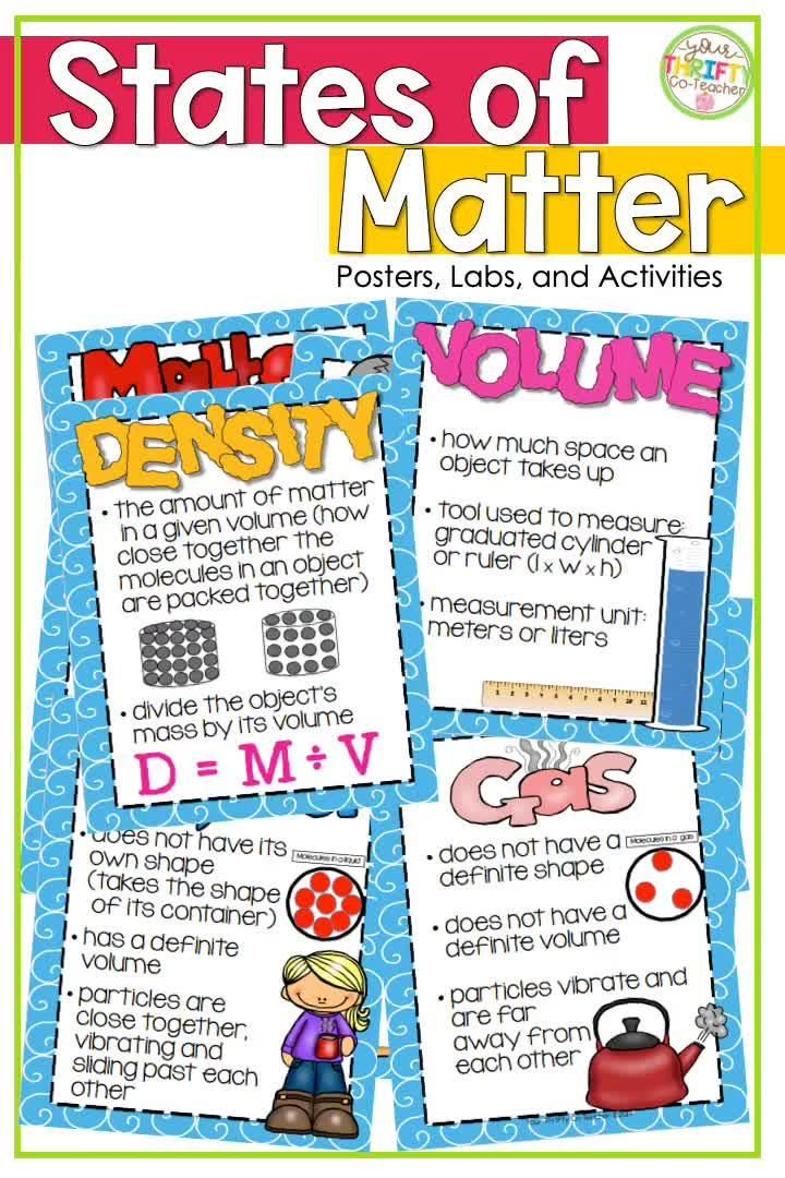 Photo of States of Matter Activities  States of Matter Interactive Notebook