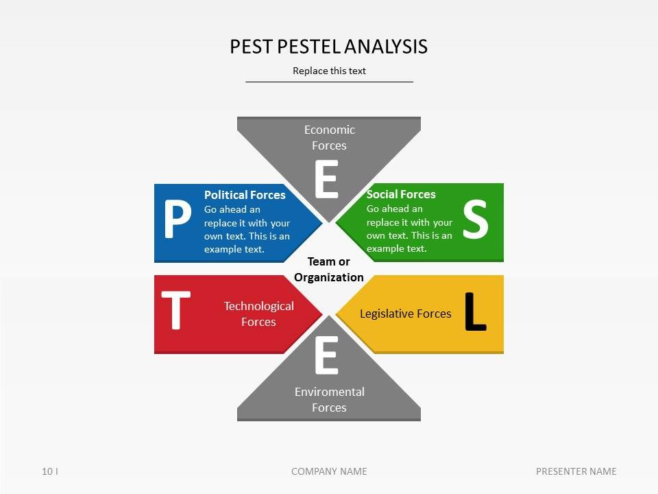 Pest / Pestel / Pestle Analysis | Presentationload | Templates Ppt