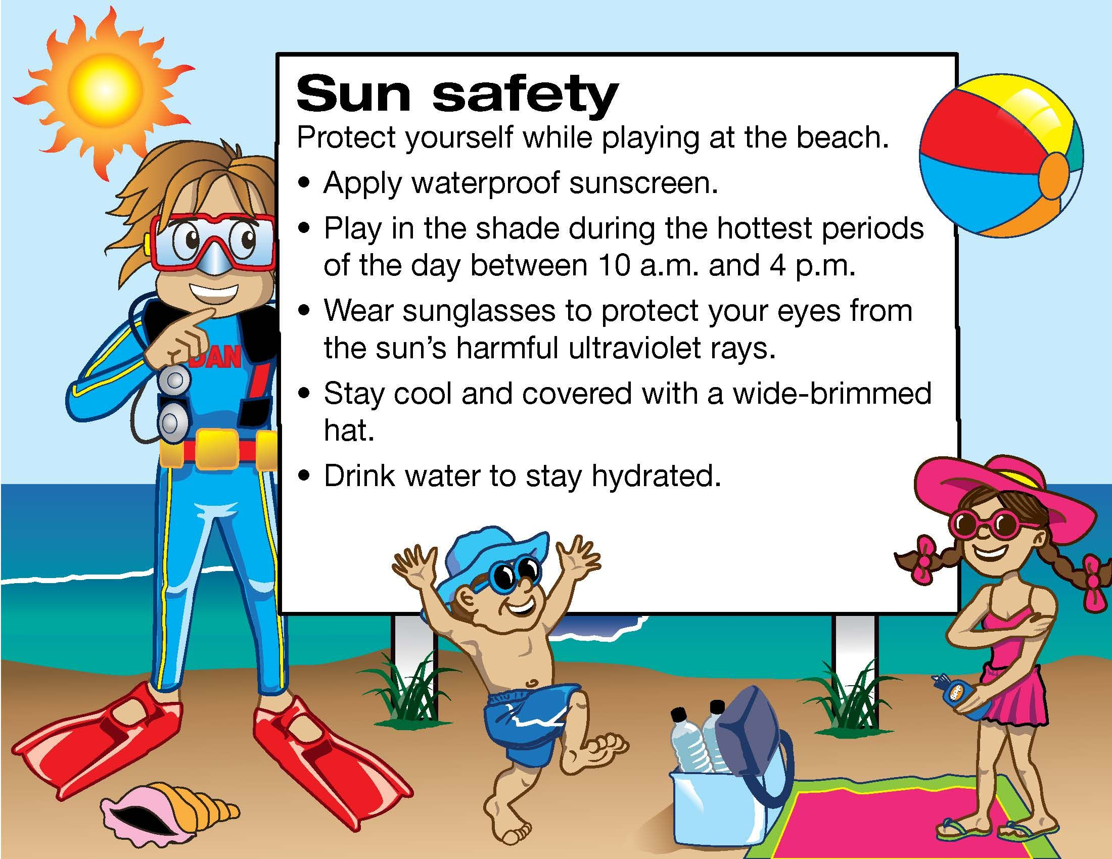 Kitchen safety poster project - Sun Safety To Do List