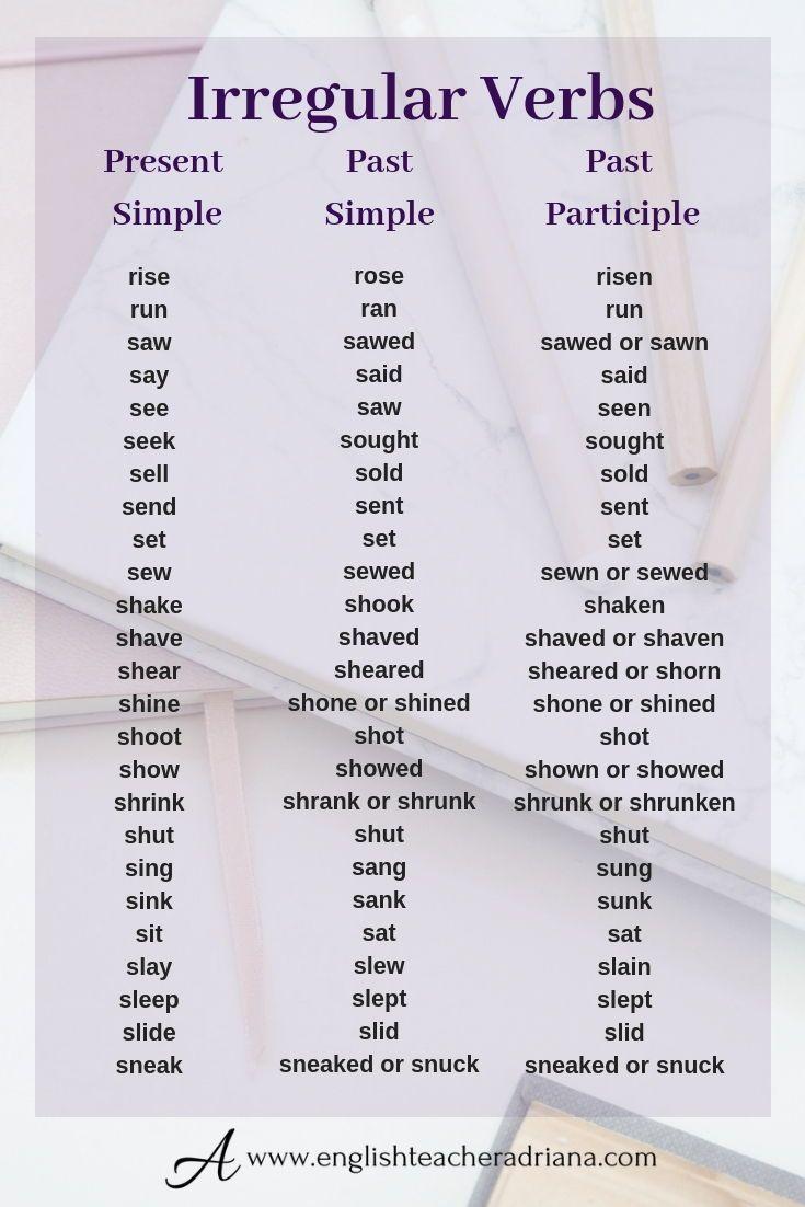 100 Common Irregular English Verbs To