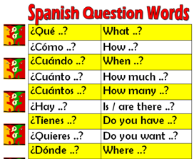 make or buy a poster like this | Learn Spanish Tips & Hints ...