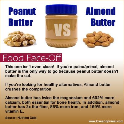 Almond Butter Peanut Google Search Vsalmond Butter Vs Peanut Butter Google Search Peanut Butter Benefits Peanut Butter Almond Butter