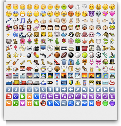 List Of Synonyms And Antonyms Of The Word Iphone Text Emoticons Symbols