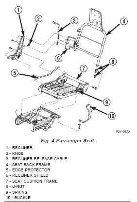 Wrangler Unlimited My Front Seat Wont Recline Diy
