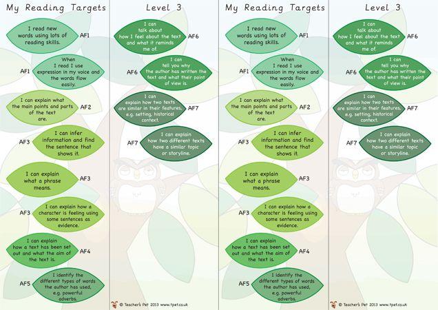 Teacher's Pet - Year 3 Literacy Writing Targets Display - FREE ...