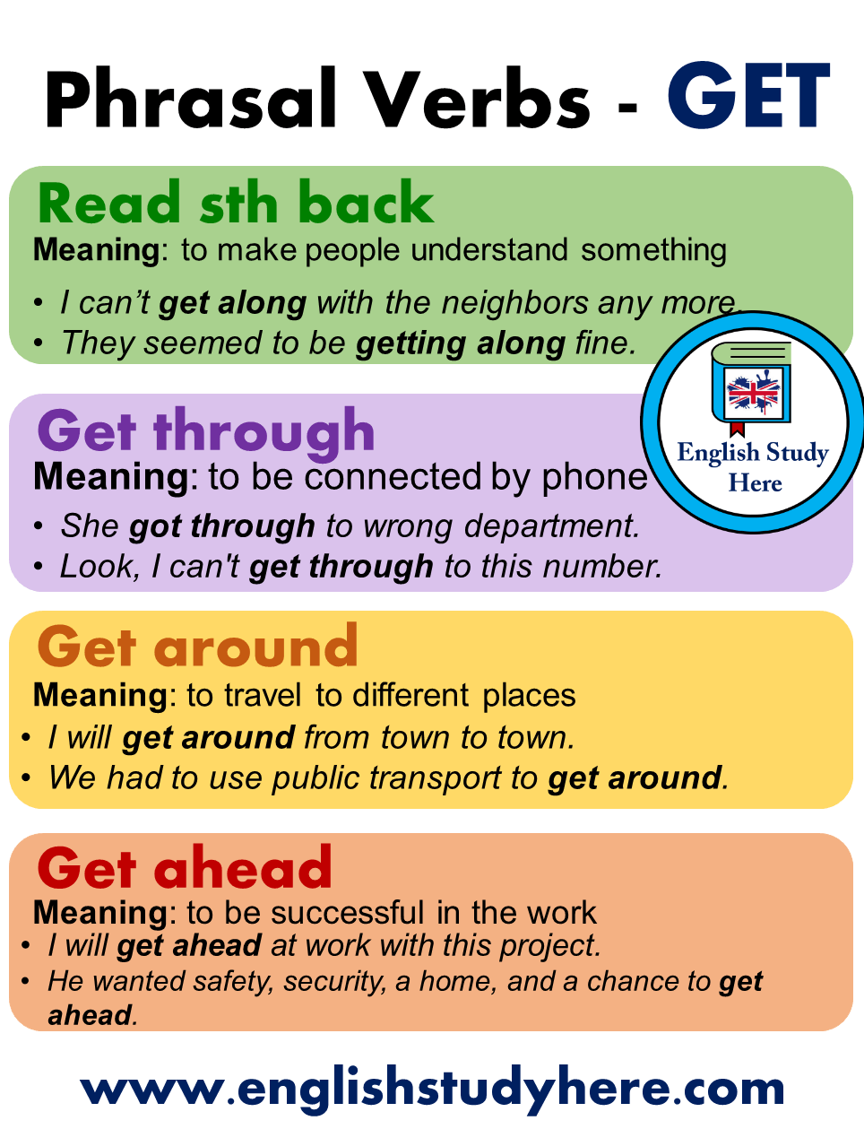 English Phrasal Verbs With Get Definitions And Examples English Study Here English Study Learn English English [ 1259 x 964 Pixel ]