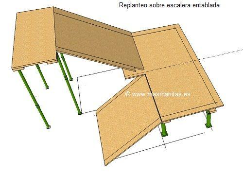 Arranque de la escalera procesos constructivos for Encofrado de escaleras de concreto