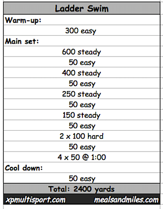 A Bunch Of Swim Workouts We Could Make This One Pretty Hard With The Right Intervals Swim