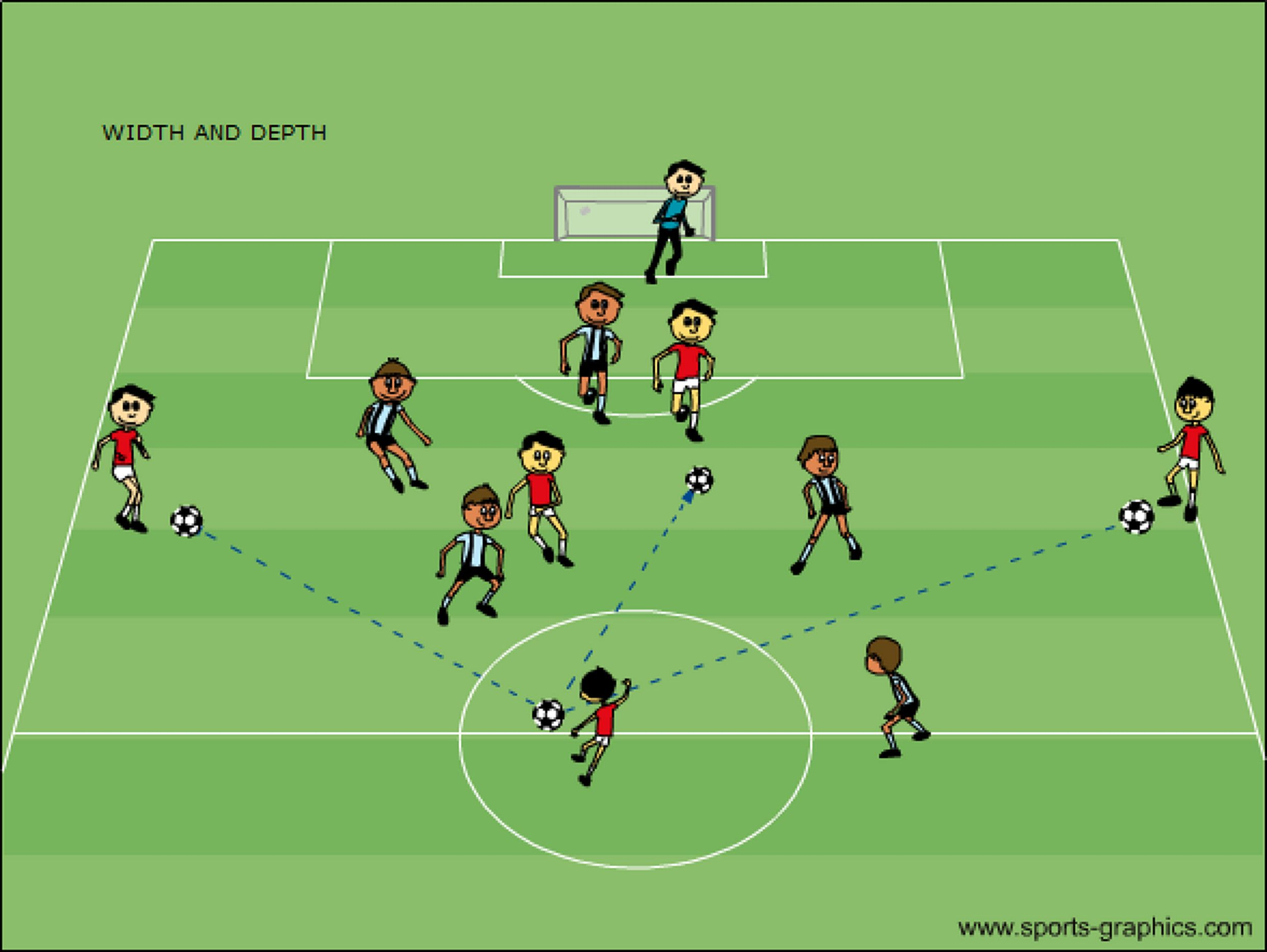 How to teach attacking soccer through, small sided games