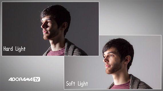 Soft light and hard light