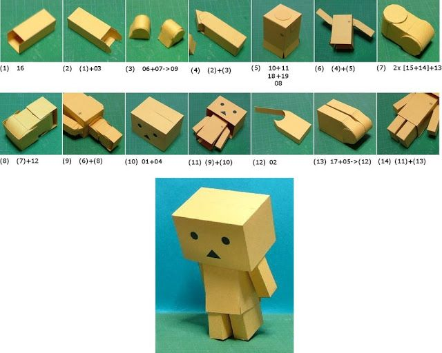 Cara membuat Danbo boneka kardus penuh ekspresi  9996a4eaac