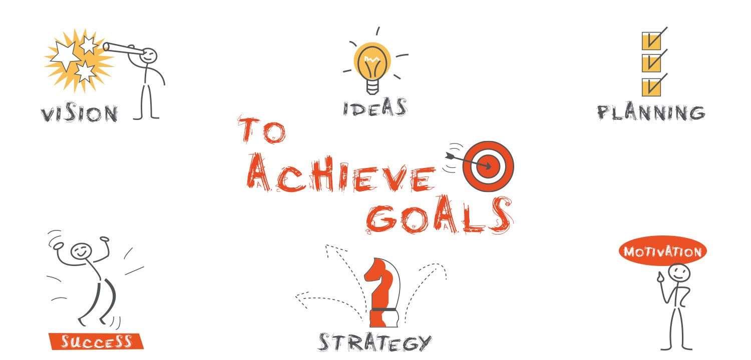 Pin by Surya Chaubey on Banners Success strategies, How