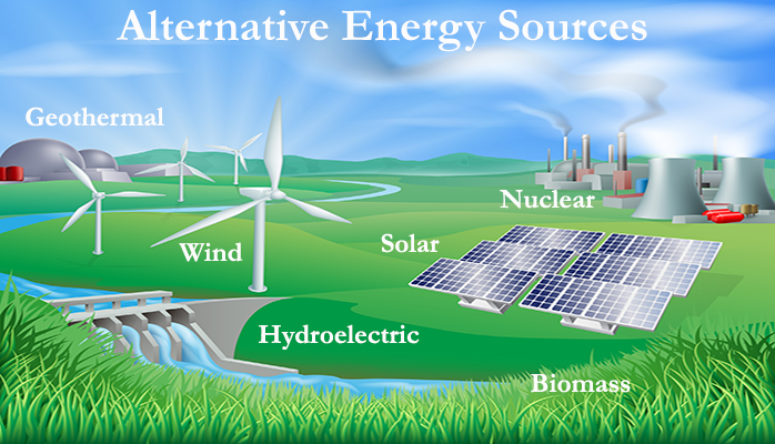How to Lower Your Energy Bill with Alternative Energy ...