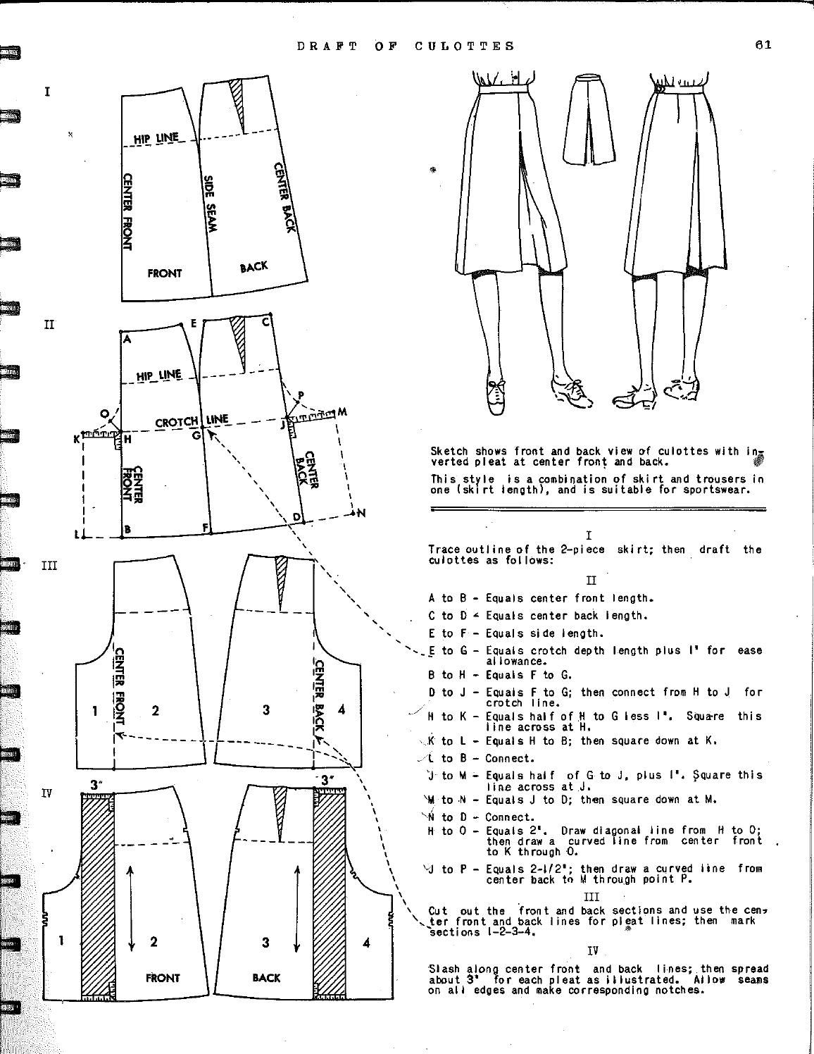 Ladies\' culotte pattern drafting … | Projects to Try | Patte…