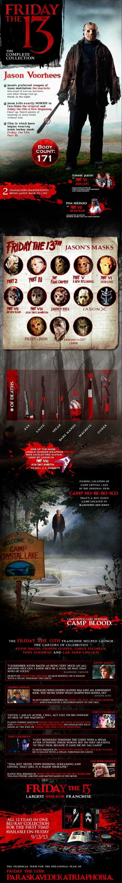 Huge Infographic Details The Entire Friday The 13th Franchise | Friday The 13th: The Film Franchise