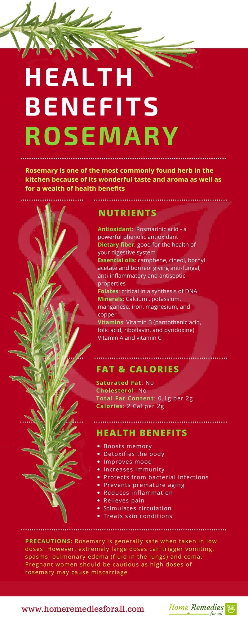Health benefits of rosemary include its ability to boost memory improve mood reduce inflammation and relieve pain