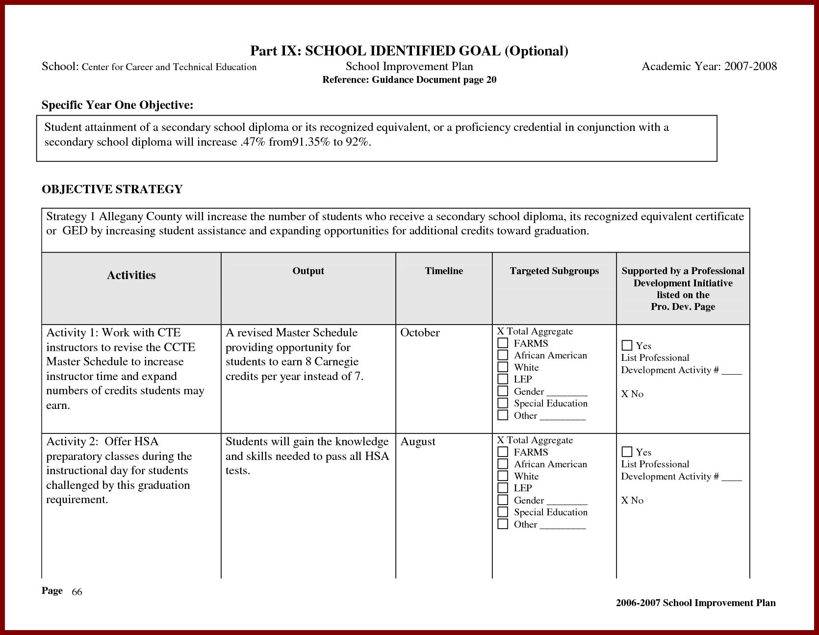 Resume Interestsaction plan template word 2617497. plan of