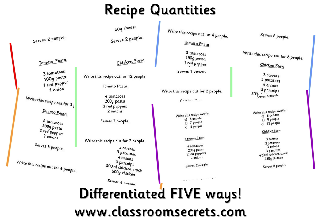 Worksheets To Change The Quantities Of Recipes Ideal For Doubling