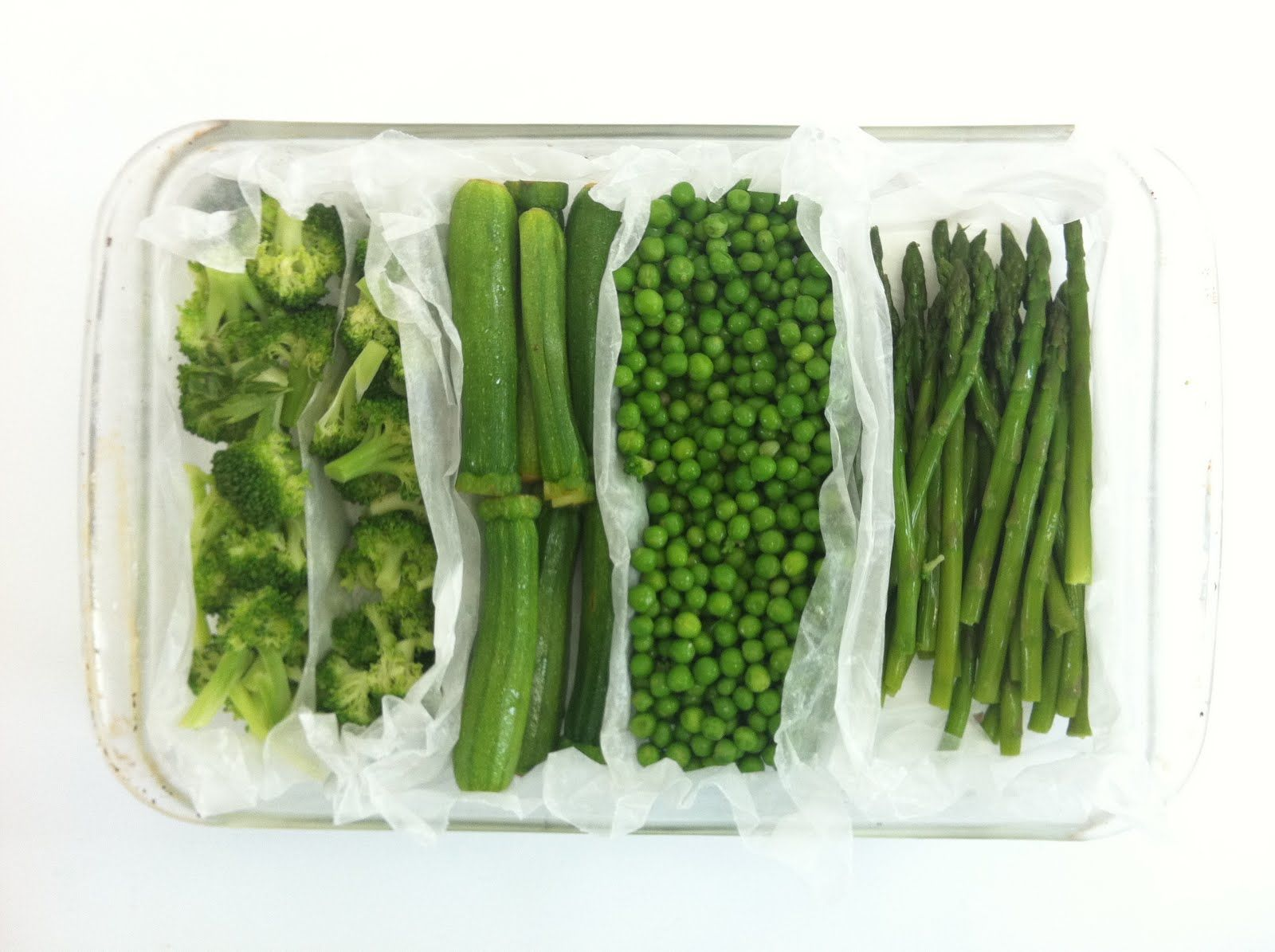 Green Vegetables.
