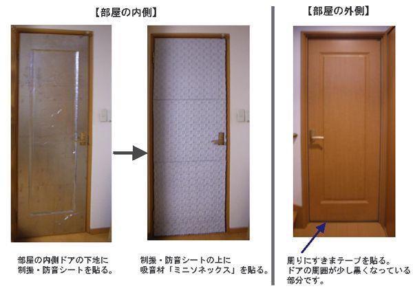 制振 防音シート 純鉛 とミニソネックスを使用したドアの防音対策です