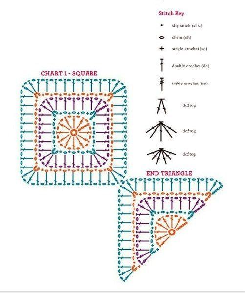 Manta crochet diseño con motivo DISFRUTE ▷ Crochet Patrones