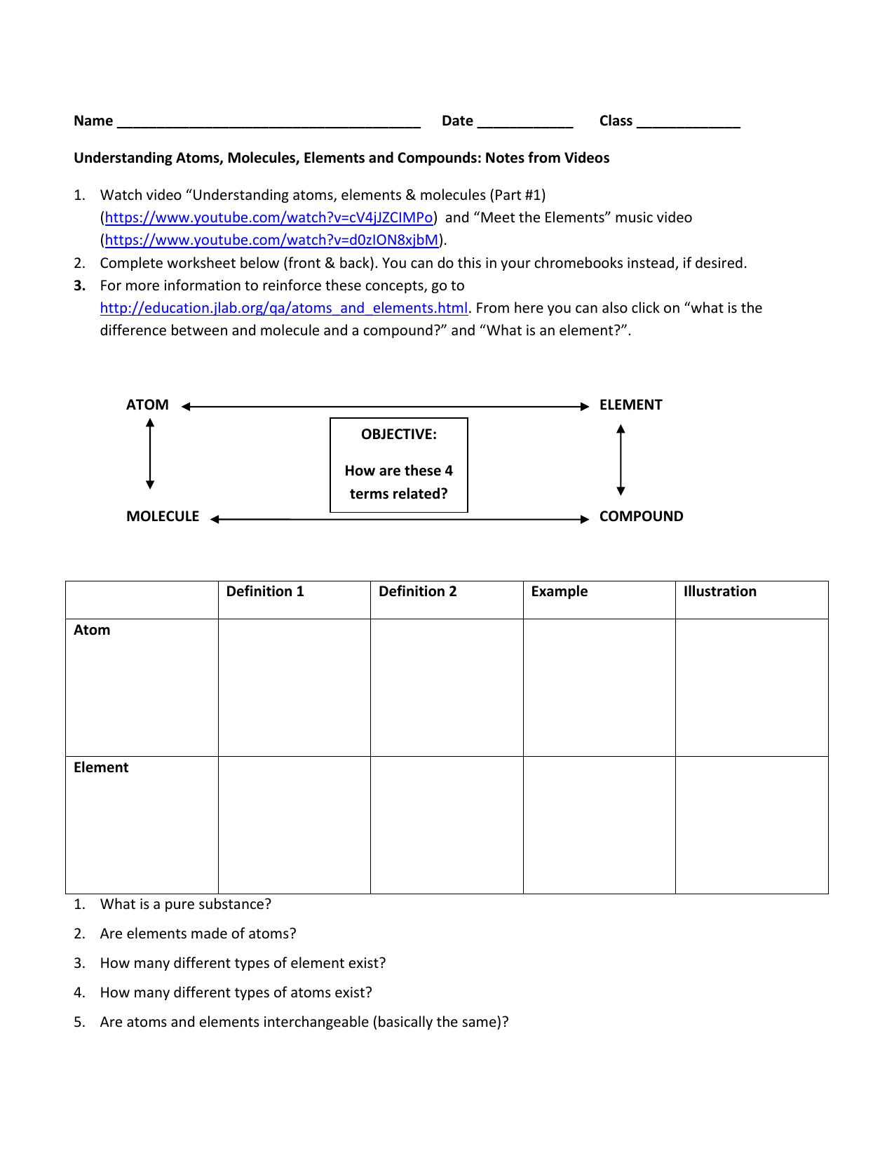 Atoms Elements And Compounds Worksheet Em
