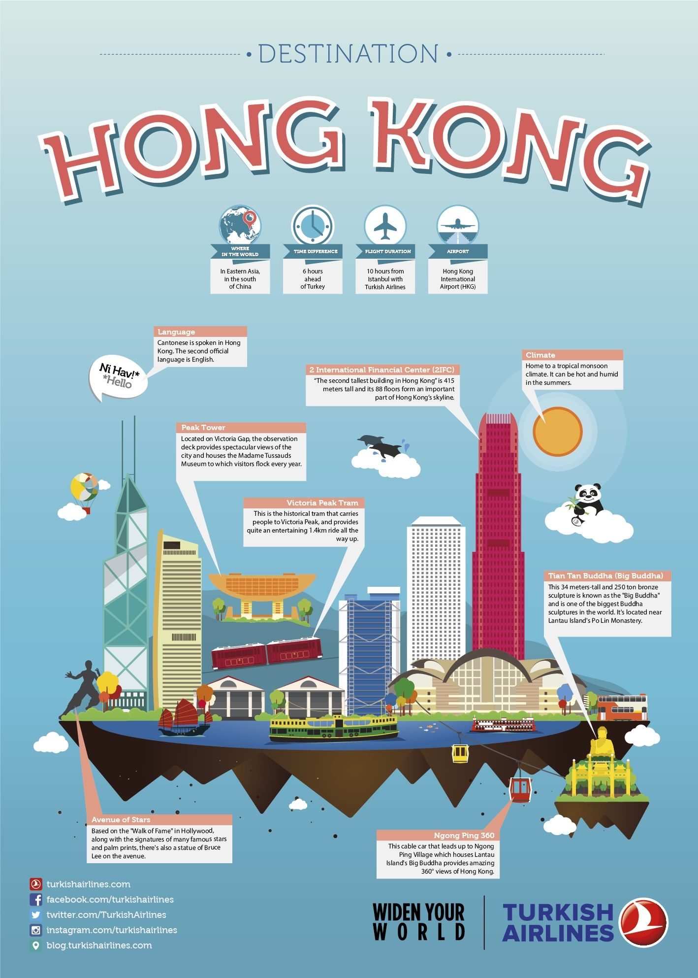 Hong Kong City Illustration Thy Turkish Airlines City Guide