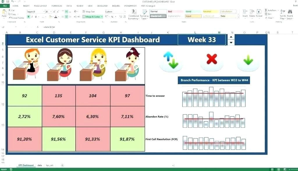 28 Kpi Dashboard Excel Template Free Download Free Sales Dashboard
